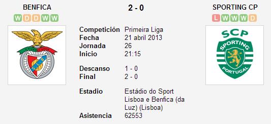 SL Benfica 2-0 Sporting Portugal - Liga Zon Sagres (Jornada 26)