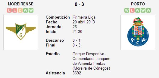 Moreirense 0-3 FC Porto - Liga Zon Sagres (Jornada 26)