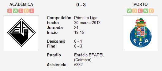 Académica de Coimbra 0-3 FC Porto - Liga Zon Sagres (Jornada 24)