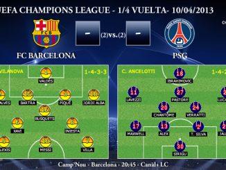 UEFA Champions League - 1/4 VUELTA - 10/04/2013 - FC Barcelona vs. PSG (Previa)