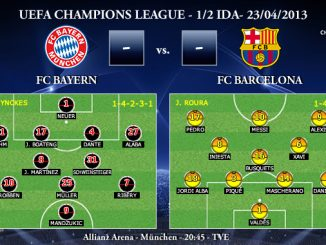 UEFA Champions League - Semifinales IDA - 23/04/2013 - FC Bayern vs. FC Barcelona (Previa)