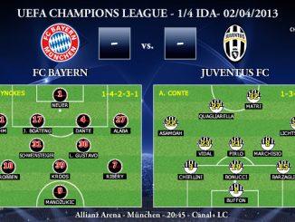 UEFA Champions League - 1/4 IDA - 02/04/2013 - FC Bayern vs. Juventus FC (Previa)