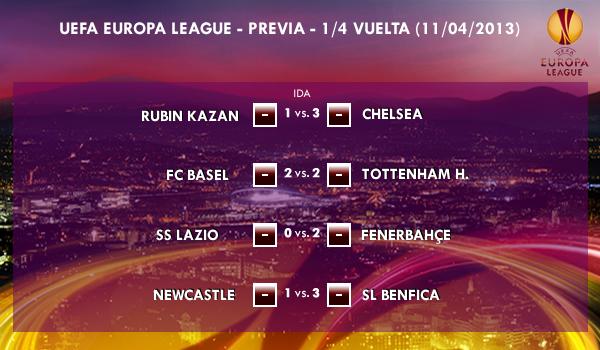 UEFA Europa League – 1/4 VUELTA – 11/04/2013 - Previa