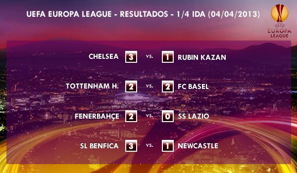 UEFA Europa League – 1/4 IDA – 11/04/2013