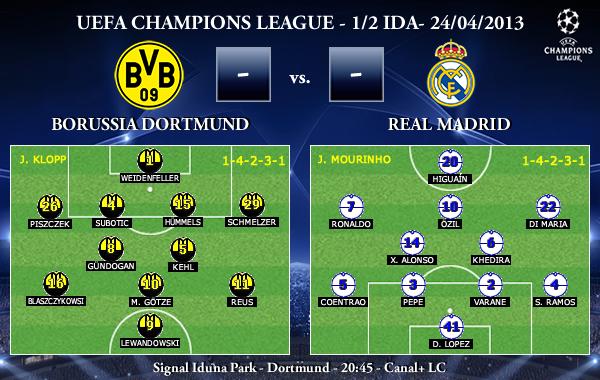 UEFA Champions League – 1/2 IDA – 24/04/2013 – Borussia Dortmund vs. Real Madrid (Previa)
