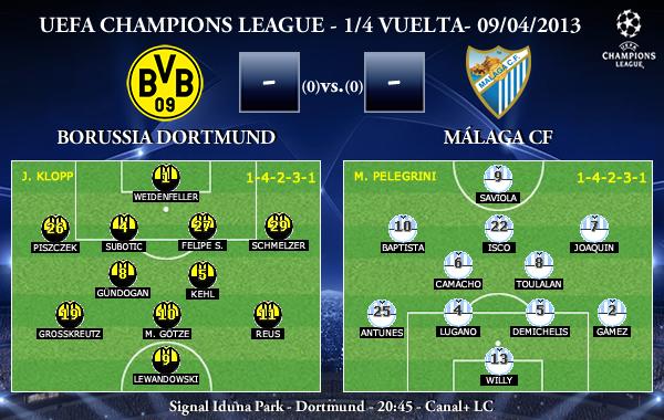 UEFA Champions League - 1/4 VUELTA - 09/04/2013 - Borussia Dortmund vs. Málaga CF (Previa)