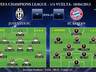 UEFA Champions League - 1/4 VUELTA - 10/04/2013 - Juventus FC vs. FC Bayern (Previa)