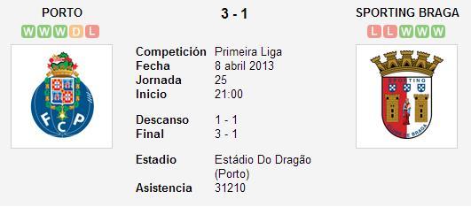 FC Porto 3-1 Sporting Braga - Liga Zon Sagres (Jornada 25)