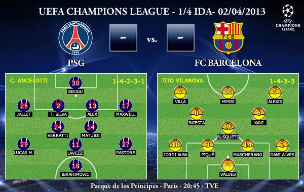 UEFA Champions League - 1/4 IDA - 02/04/2013 - PSG vs. FC Barcelona (Previa)