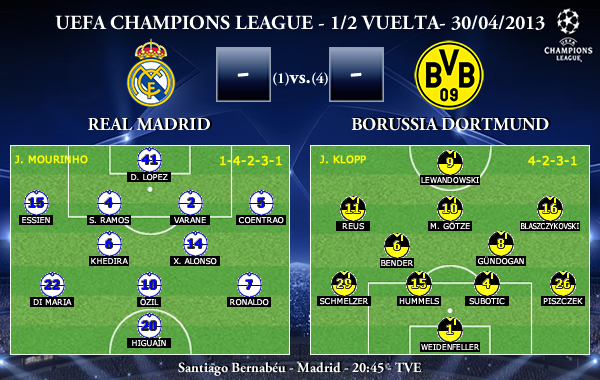 UEFA Champions League - 1/2 VUELTA - 30/04/2013 - Real Madrid vs. Borussia Dortmund (Previa)