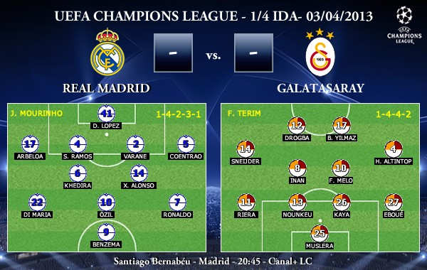 UEFA Champions League - 1/4 IDA - 03/04/2013 - Real Madrid vs. Galatasaray (Previa)
