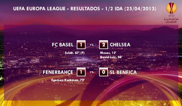 UEFA Europa League – 1/2 IDA – 25/04/2013 - Resultados