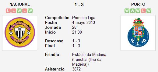 Nacional 1-3 Porto (Liga Zon Sagres J.28)