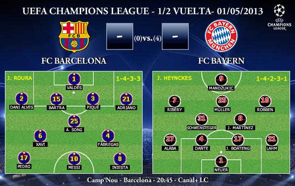 UEFA Champions League - Semifinales VUELTA - 01/05/2013 - FC Barcelona vs. FC Bayern (Previa)