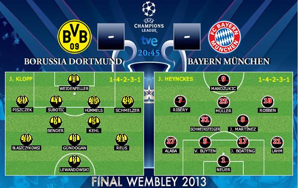 UEFA Champions League – FINAL – 25/05/2013 – Borussia Dortmund vs. Bayern München