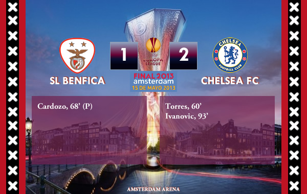 UEFA Europa League – FINAL – 15/05/2013 – SL Benfica (1) vs. (2) Chelsea FC