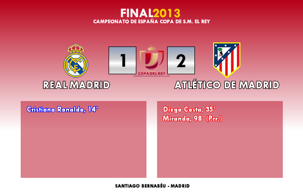 Final Copa de S.M. El Rey 2013 - 17/05/2013 - Real Madrid (1)-(2) Atlético de Madrid