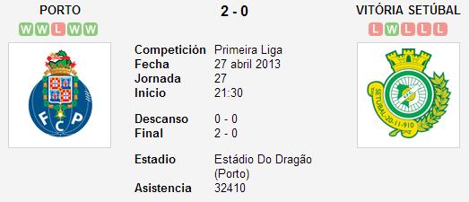 FC Porto 2-0 Vitória Setúbal - Liga Zon Sagres (Jornada 27)
