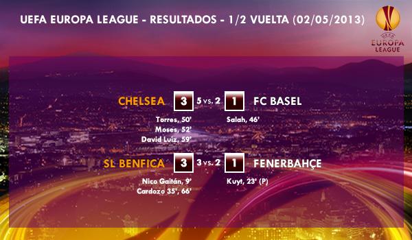 UEFA Europa League – Semifinales VUELTA – 02/05/2013 - Resultados
