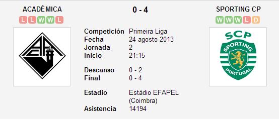 Académica vs. Sporting CP   24 agosto 2013   Soccerway