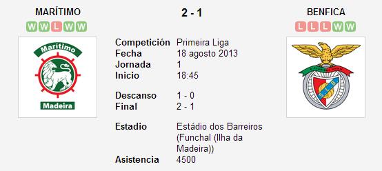 Marítimo vs. Benfica   18 agosto 2013   Soccerway
