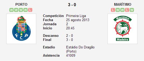 Porto vs. Marítimo   25 agosto 2013   Soccerway