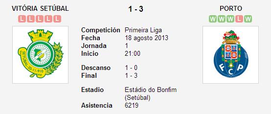 Vitória Setúbal vs. Porto   18 agosto 2013   Soccerway