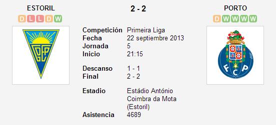 Estoril vs. Porto   22 septiembre 2013   Soccerway