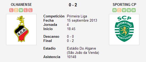 Olhanense vs. Sporting CP   15 septiembre 2013   Soccerway