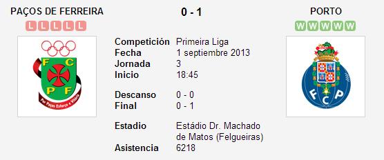 Paços de Ferreira vs. Porto   1 septiembre 2013   Soccerway