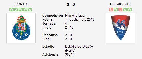 Porto vs. Gil Vicente   14 septiembre 2013   Soccerway