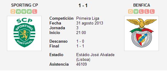 Sporting CP vs. Benfica   31 agosto 2013   Soccerway