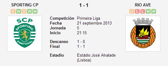 Sporting CP vs. Rio Ave   21 septiembre 2013   Soccerway