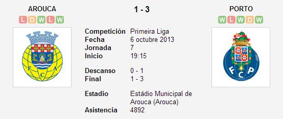 Arouca vs. Porto   6 octubre 2013   Soccerway