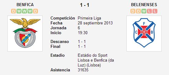 Benfica vs. Belenenses   28 septiembre 2013   Soccerway