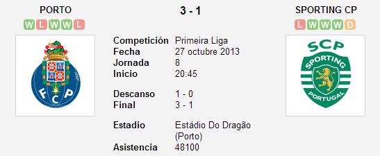 Porto vs. Sporting CP 27 octubre 2013 Soccerway