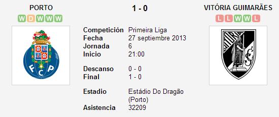 Porto vs. Vitória Guimarães   27 septiembre 2013   Soccerway