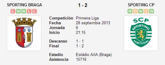 Sporting Braga vs. Sporting CP   28 septiembre 2013   Soccerway