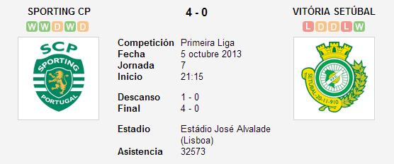 Sporting CP vs. Vitória Setúbal   5 octubre 2013   Soccerway