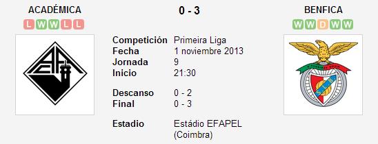 Académica vs. Benfica   1 noviembre 2013   Soccerway