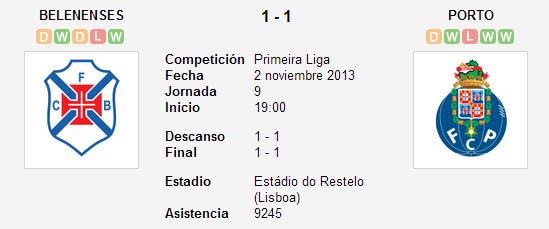 Belenenses vs. Porto   2 noviembre 2013   Soccerway