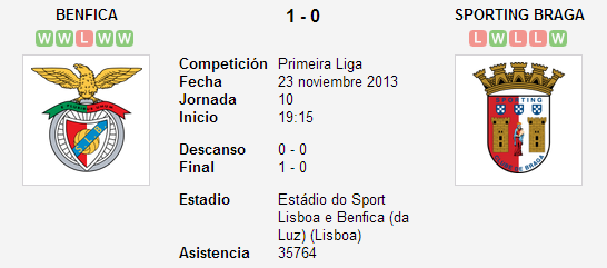 Benfica vs. Sporting Braga   23 noviembre 2013   Soccerway