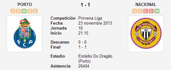 Porto vs. Nacional   23 noviembre 2013   Soccerway