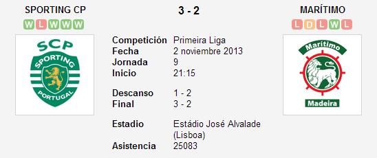 Sporting CP vs. Marítimo   2 noviembre 2013   Soccerway