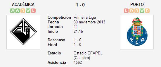 Académica vs. Porto   30 noviembre 2013   Soccerway