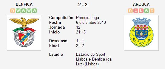 Benfica vs. Arouca   6 diciembre 2013   Soccerway