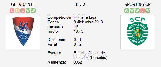 Gil Vicente vs. Sporting CP   8 diciembre 2013   Soccerway