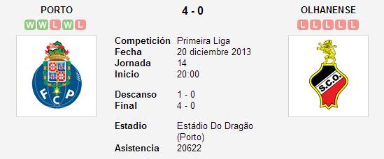 Porto vs. Olhanense   20 diciembre 2013   Soccerway