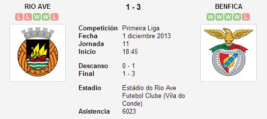 Rio Ave vs. Benfica   1 diciembre 2013   Soccerway