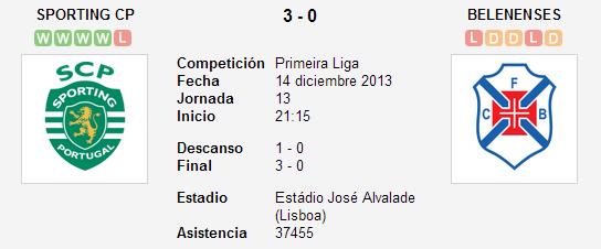 Sporting CP vs. Belenenses   14 diciembre 2013   Soccerway